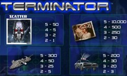 terminator online slot | Euro Palace Casino Blog