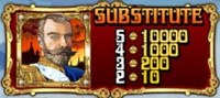 days of the tsar sub
